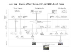 01-acci-map-sinking-of-ferry-sewol